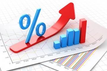 úrokové sadzby