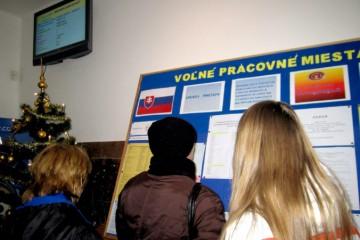 Miera nezamestnanosti stúpla nad päť percent, najviac zamestnancov hľadá Bratislavský kraj