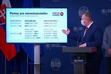 Matovičova vláda predstavila pomoc pre ľudí, mesačne rozdá 200 miliónov eur (video)