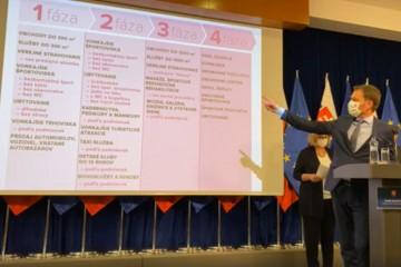 Plán otvárania obchodov na Slovensku má štyri fázy, prvá sa začne v stredu 22. apríla (video)