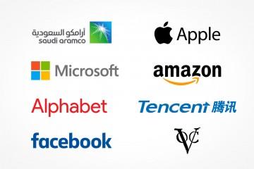 Top 7 najhodnotnejsich spoločností