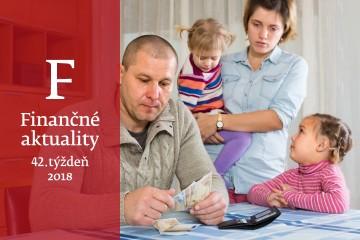 Finančné aktuality 42/2018: Chudobou je ohrozených 16 % Slovákov